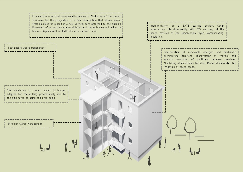 Buildings proposal Contextos de Arquitectura y Urbanismo}