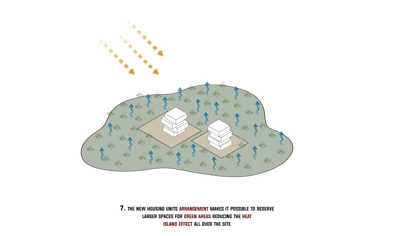 Step 7: Sviluppo sostenibile e abbattimento fenomeno isola di calore 3ndy Studio}