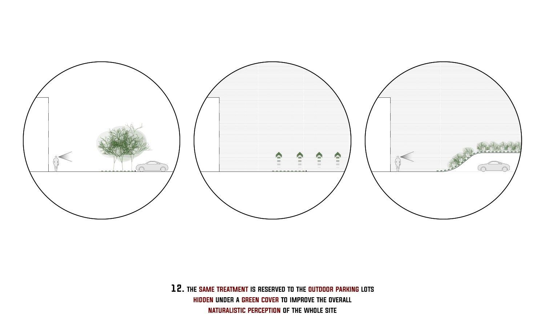 Step 12: i concetti precedenti vengono replicati per i garage 3ndy Studio}