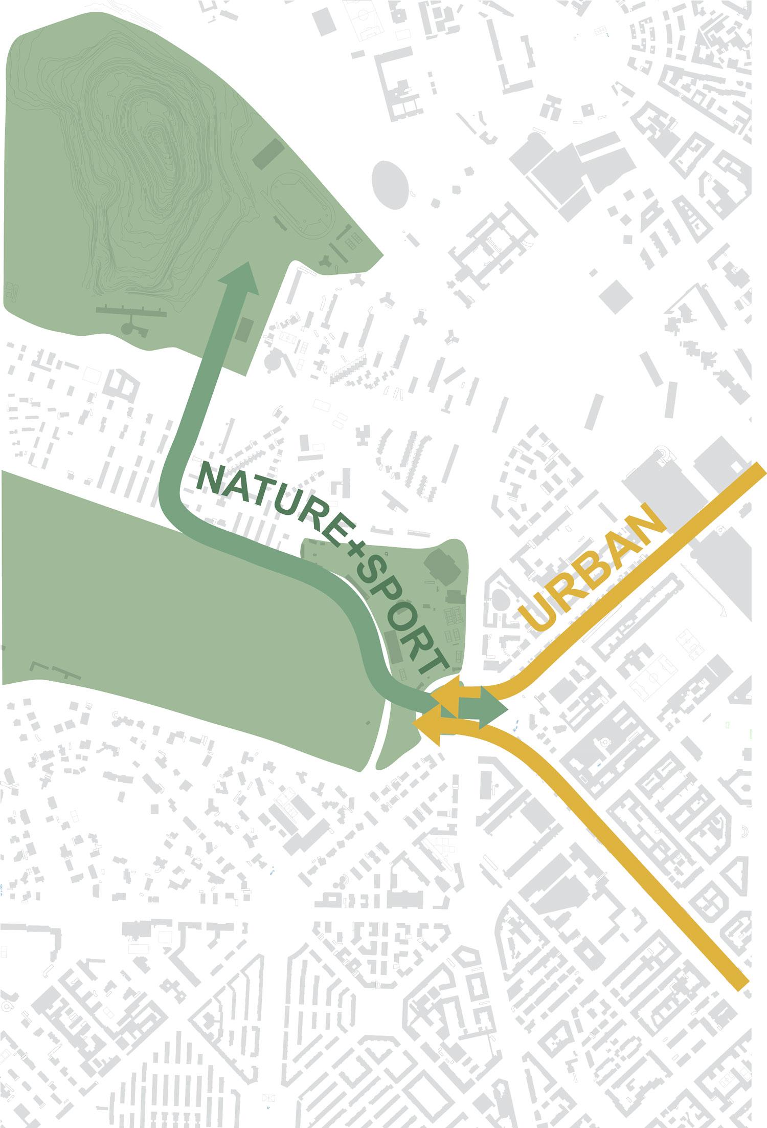 Urban-training-Nature+urban-planning Il Prisma}