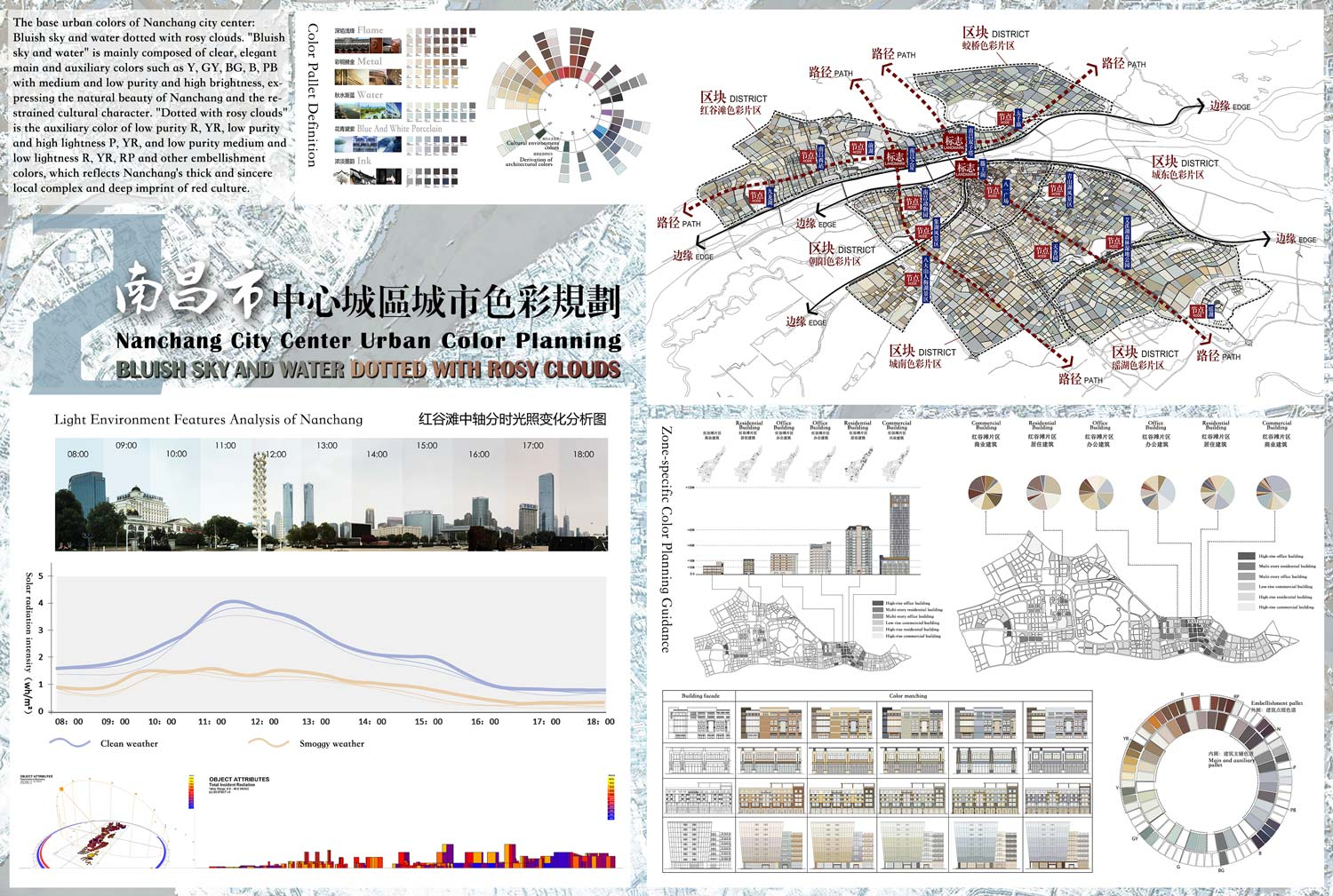 Investigation and analysis of urban color environment in Nanchang Guangzhou Hongyu Architectural Design Co., Ltd. & College of Architect and Urban Planning, Guangzhou University