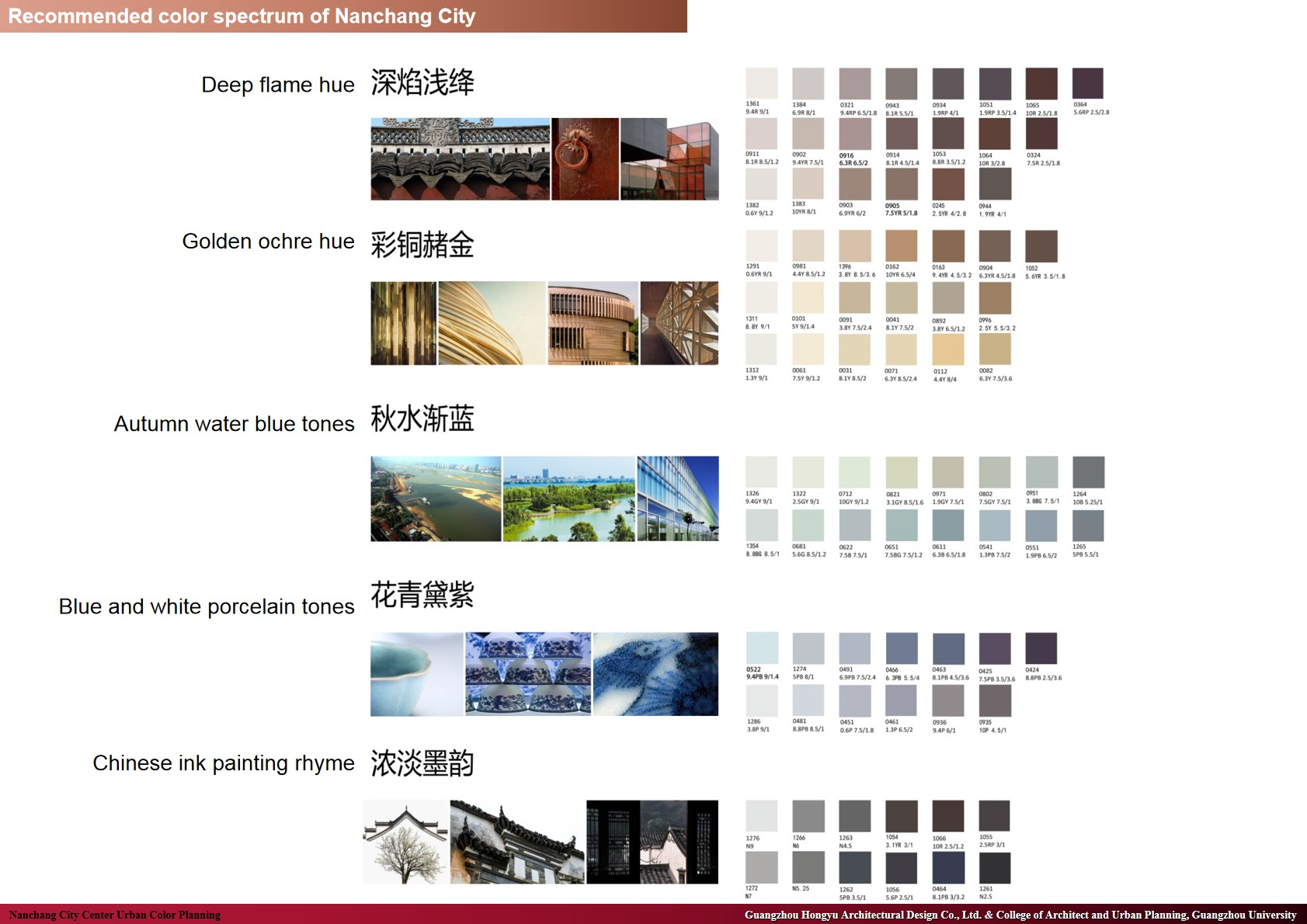 Recommended color spectrum of Nanchang City Guangzhou Hongyu Architectural Design Co., Ltd. & College of Architect and Urban Planning, Guangzhou University
