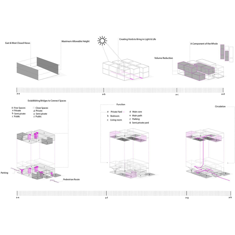 Diagram HES Architecture}