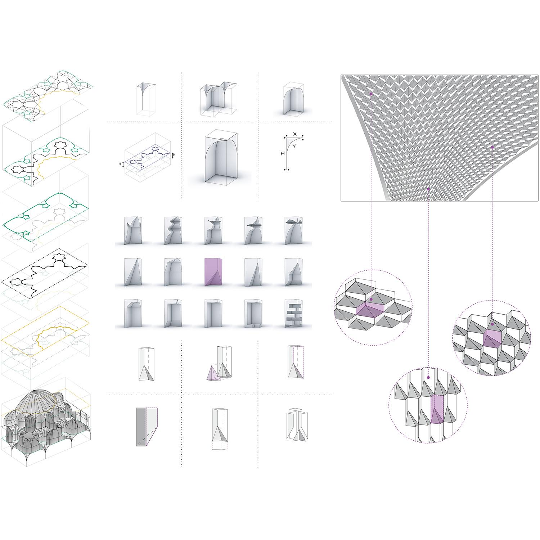 Diagram-muqarnas HES Architects
