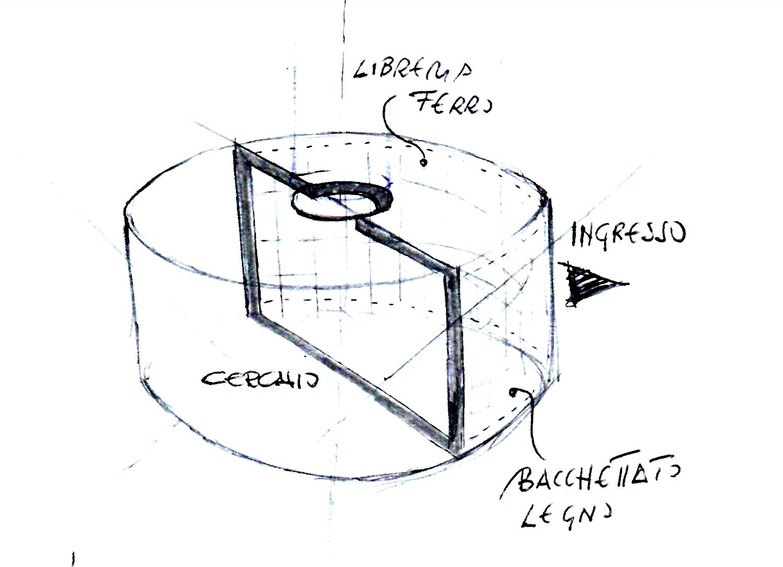 IDEA  PRELIMINARE MODUSLAB ARCHITECTURE INTERIOR DESIGN}