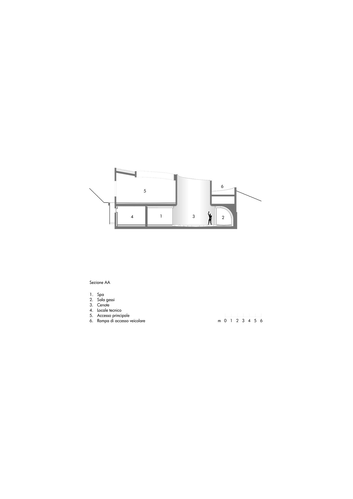 Sezione AA Mino Caggiula Architects}
