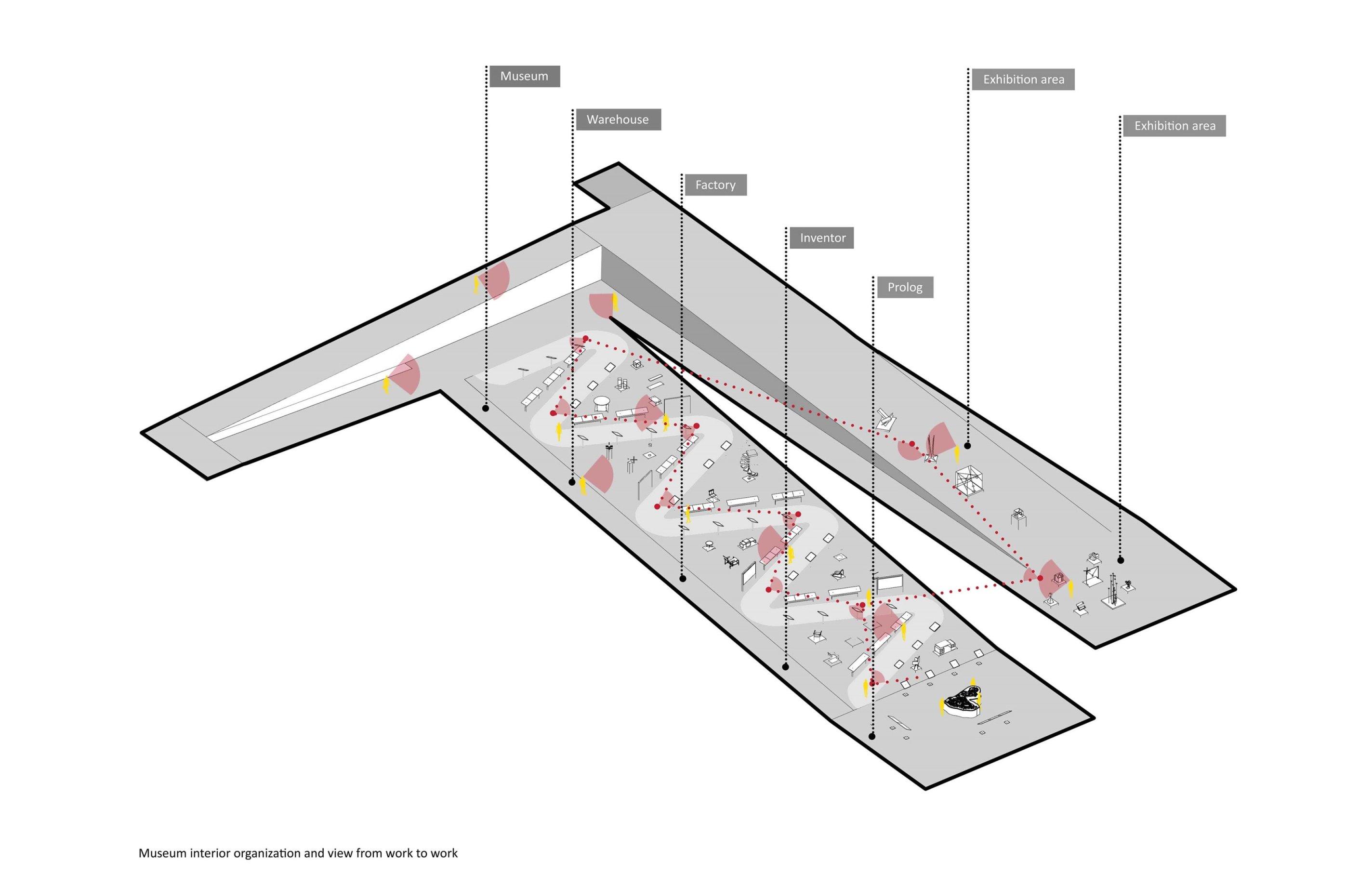 exhibition/circulation diagram Wall Corporation}