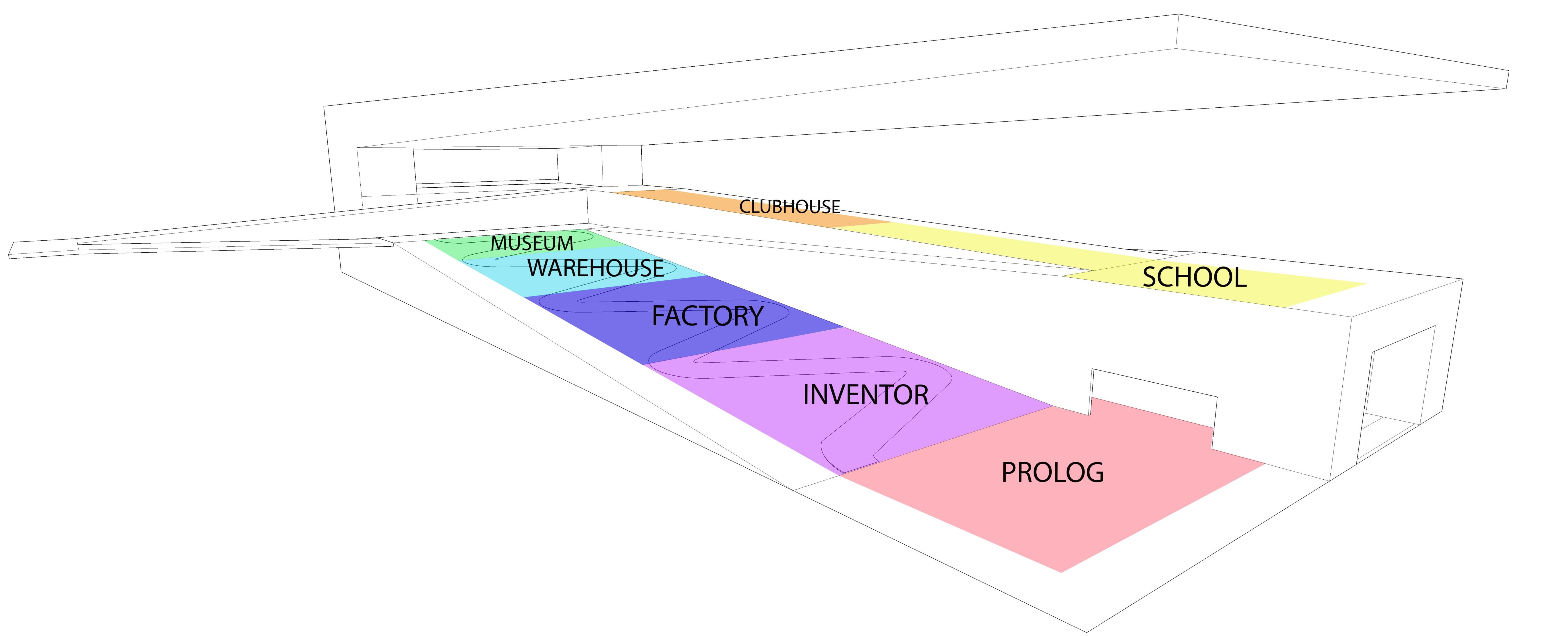 function diagram Wall Corporation}