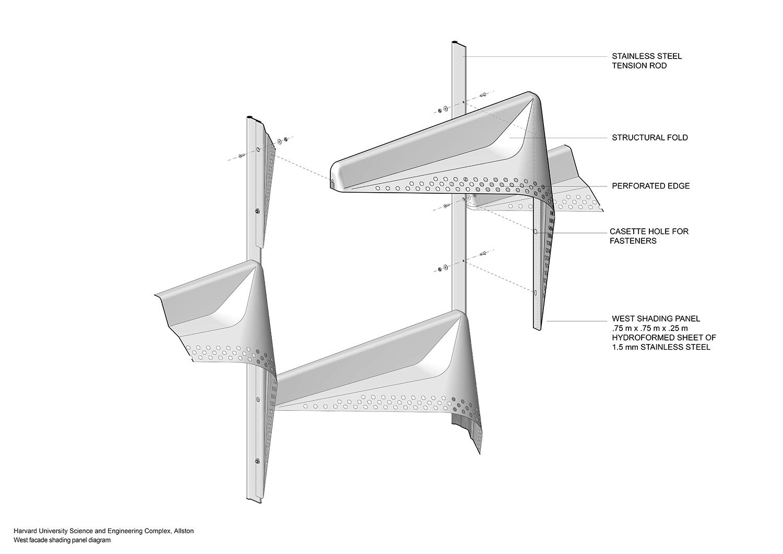 West facade panel diagram Behnisch Architekten}
