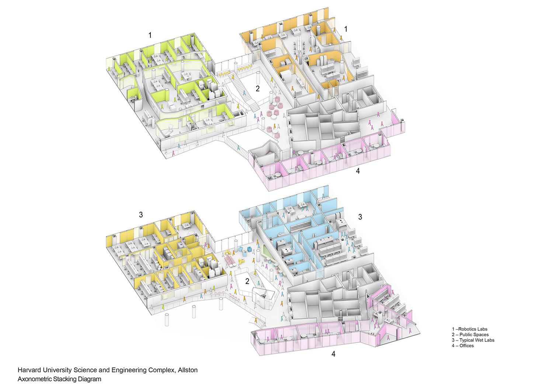 Axonometric stacking diagram Behnisch Architekten}