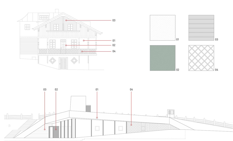 Diagram_Materials Plasma Studio}