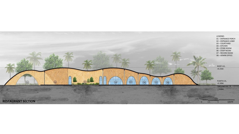 SECTION SANJAY PURI ARCHITECTS}
