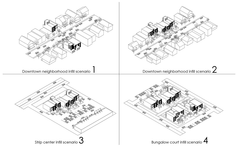 range of 'missing middle' housing configurations for low-density metropolitan areas University of Arkansas Community Design Center}