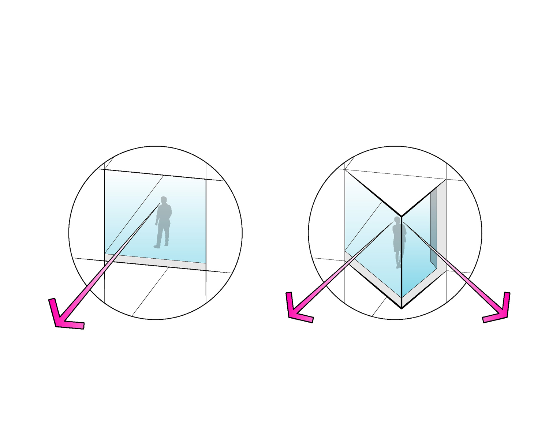 Bay window views diagram (c) Studio Gang}