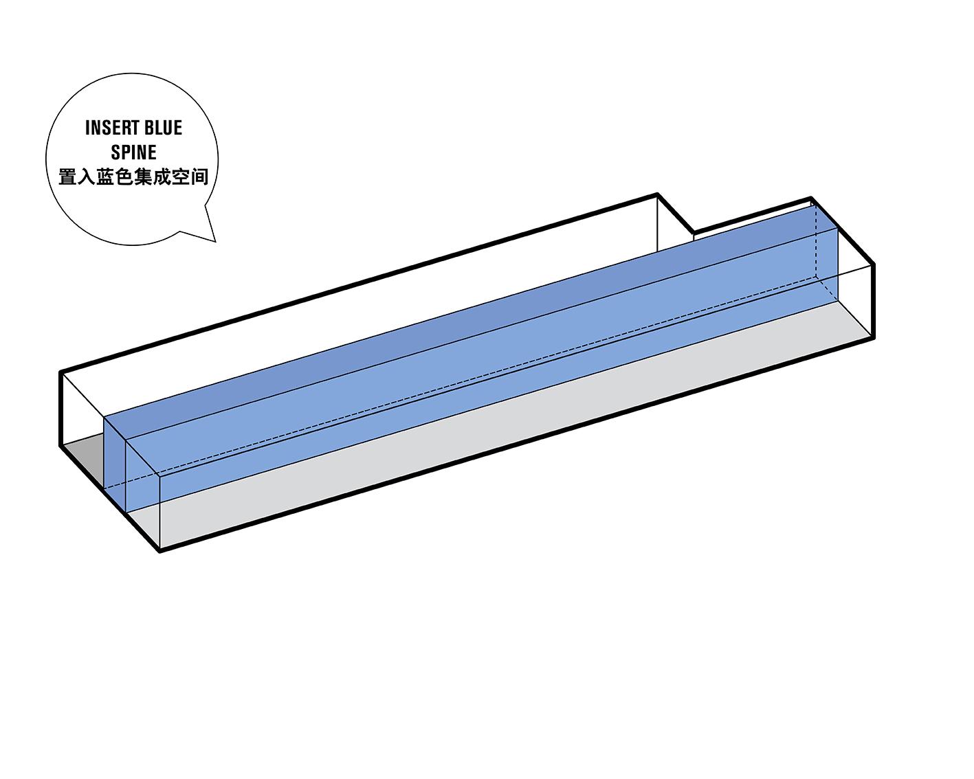 Qkids - space organisation - insert blue spine Crossboundaries}