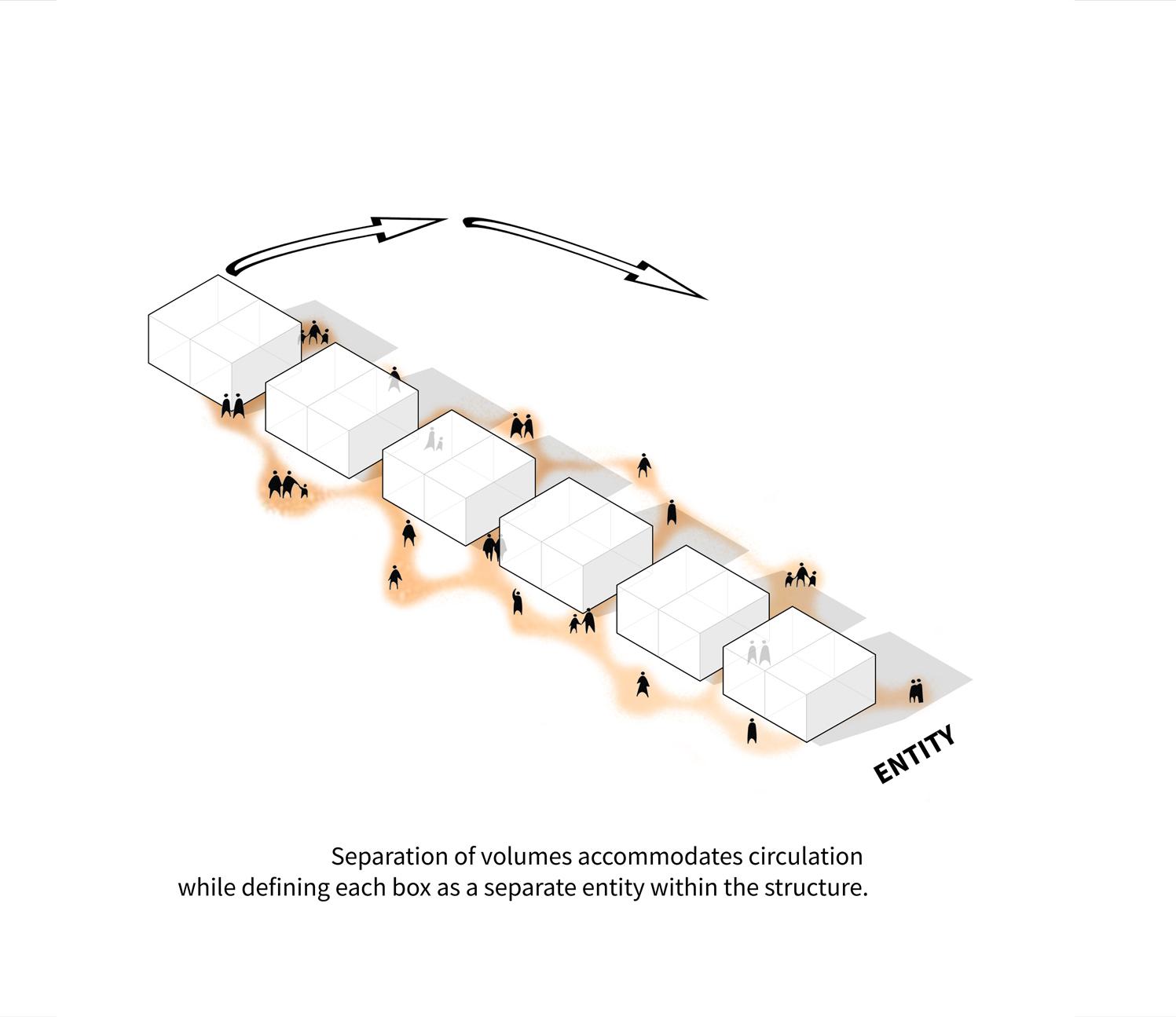 idea diagram 3 Wall Corporation}