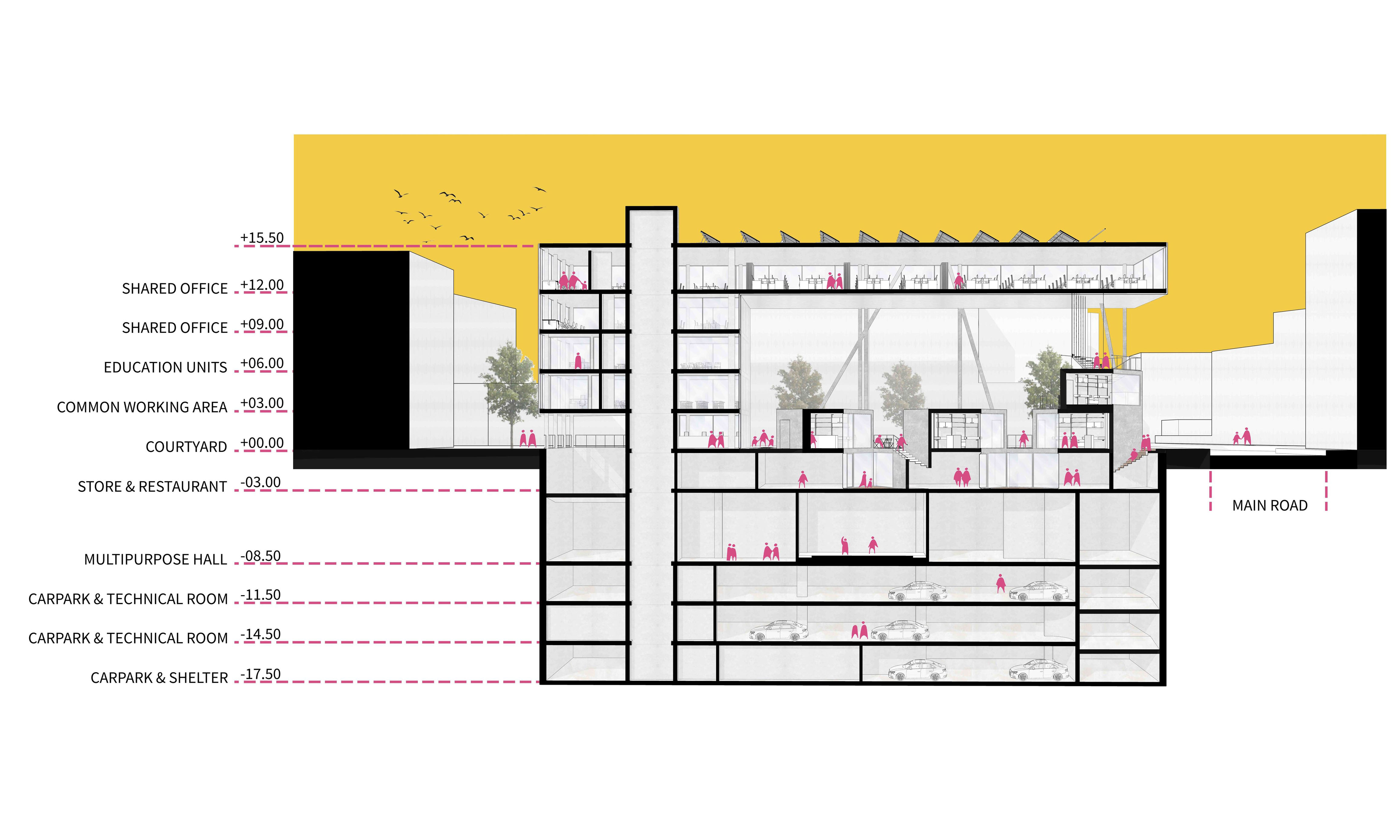section perspective Wall Corporation}