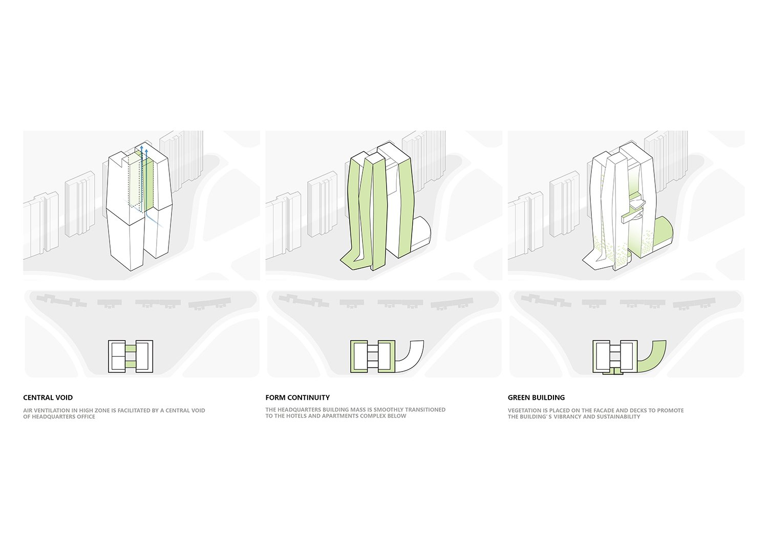 Diagram - Form and Concept All renderings and drawings © Rocco Design Architects}