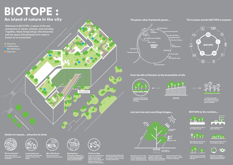 Diagram © Henning Larsen Architects}