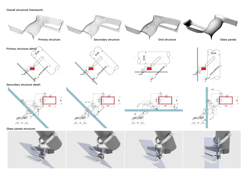 Overall structural framework Zhubo Design CO., LTD.}