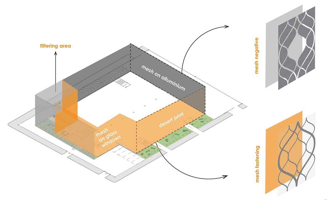 AtlasPeintures - mesh position scheme laa - lorenaalessioarchitetti}