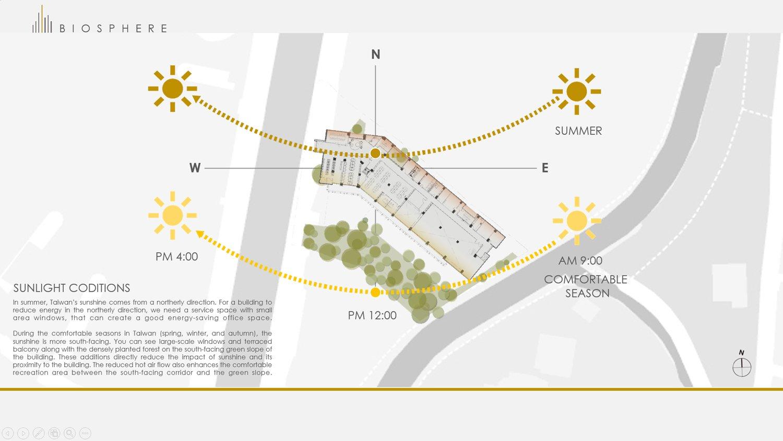 Sunlight conditions Chain10 Architecture & Interior Design Institute}