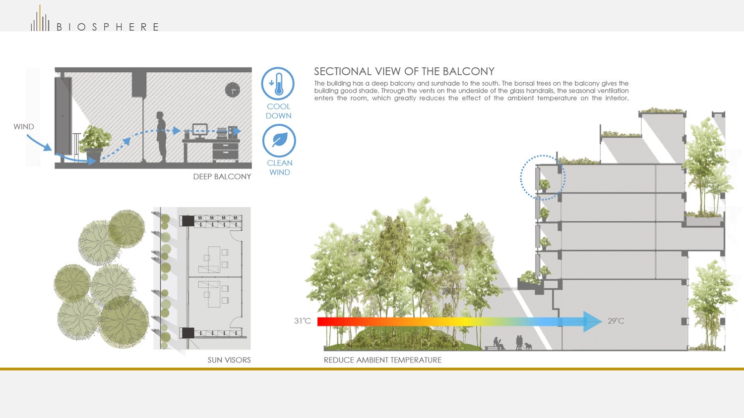 Sectional view of the balcony Chain10 Architecture & Interior Design Institute}