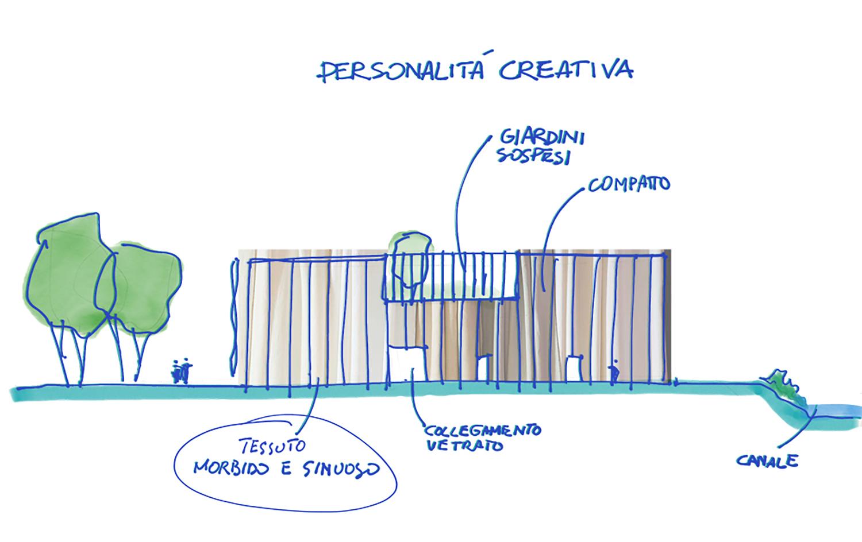ZAmasport, Schizzo Frigerio Design Group}