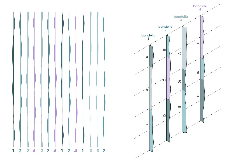 Zamasposrt, schema bandelle frangisole in Krion Frigerio Design Group}