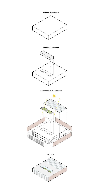 Zamasport, Schema volumetrico Frigerio Design Group}
