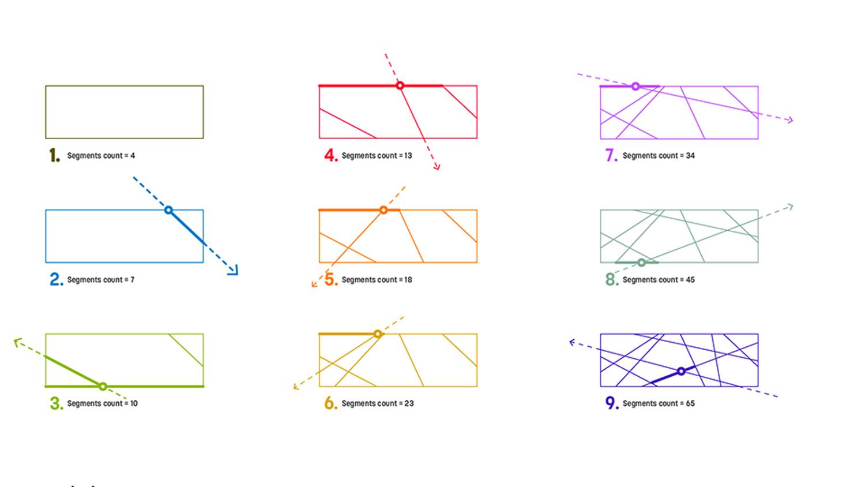 Pattern development iterations Courtesy of Sasaki}