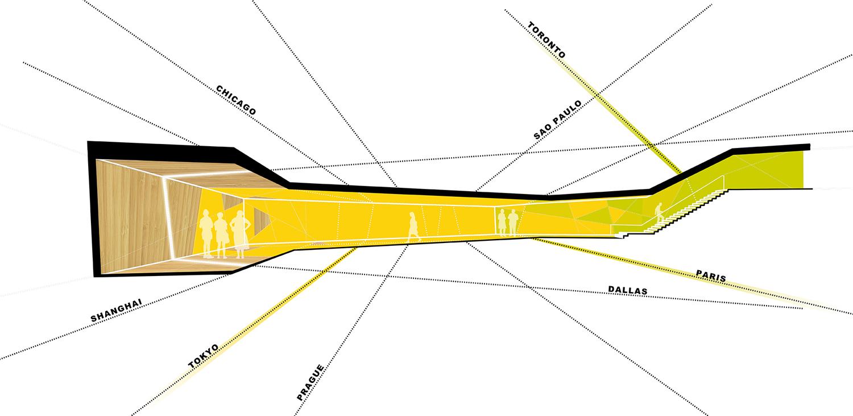 Pattern diagram Courtesy of Sasaki}