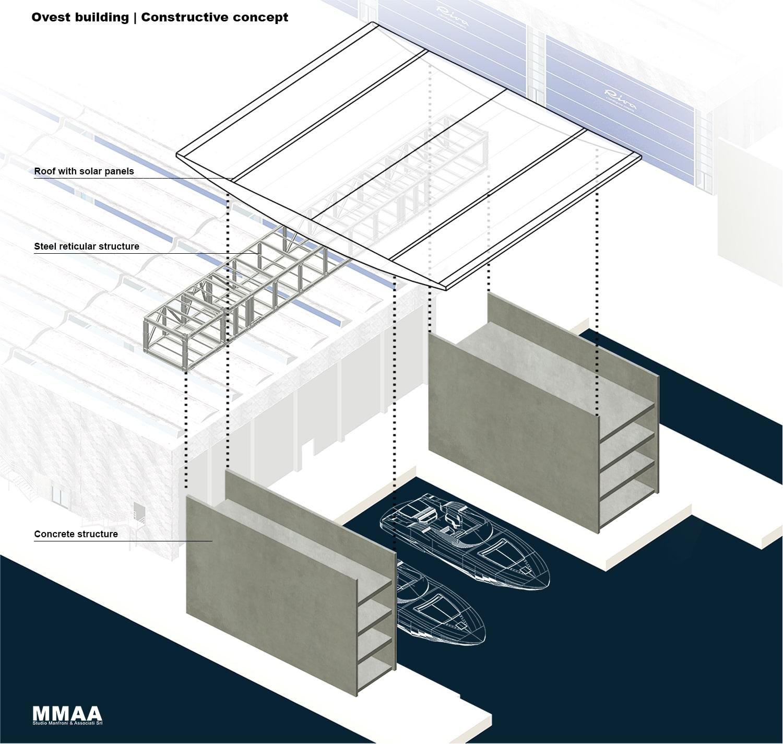 Ovest Building - Constructive concept MMAA}