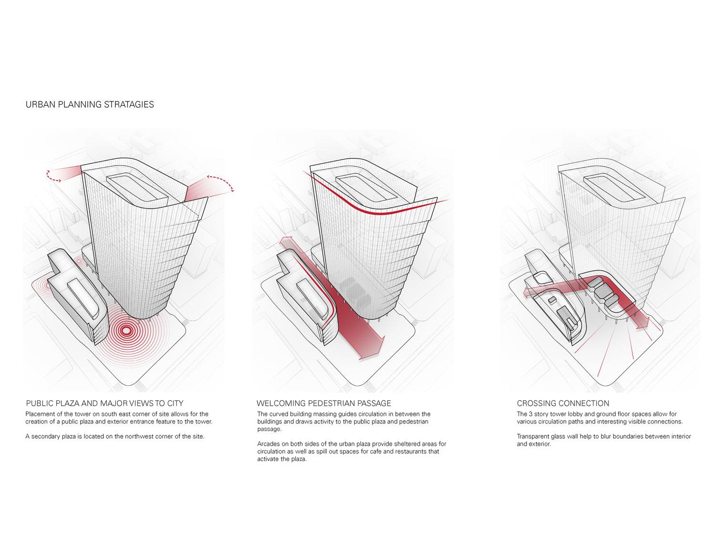 Urban Planning Strategies Goettsch Partners}