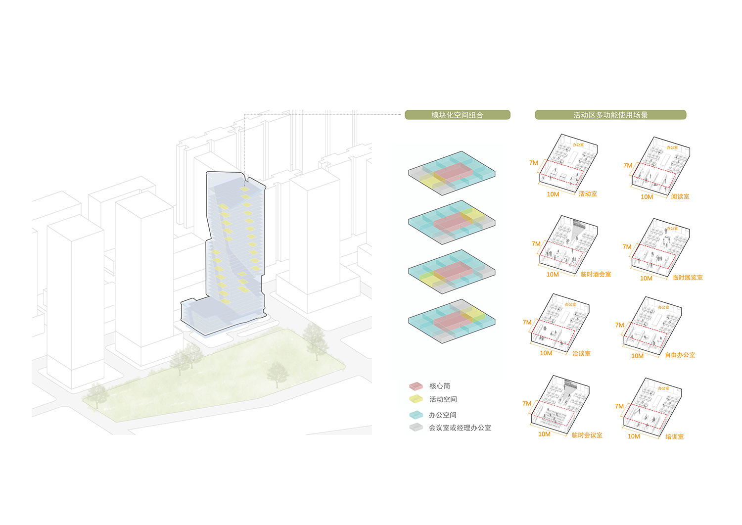 Typical Modular Space Diagram GWP Architects}