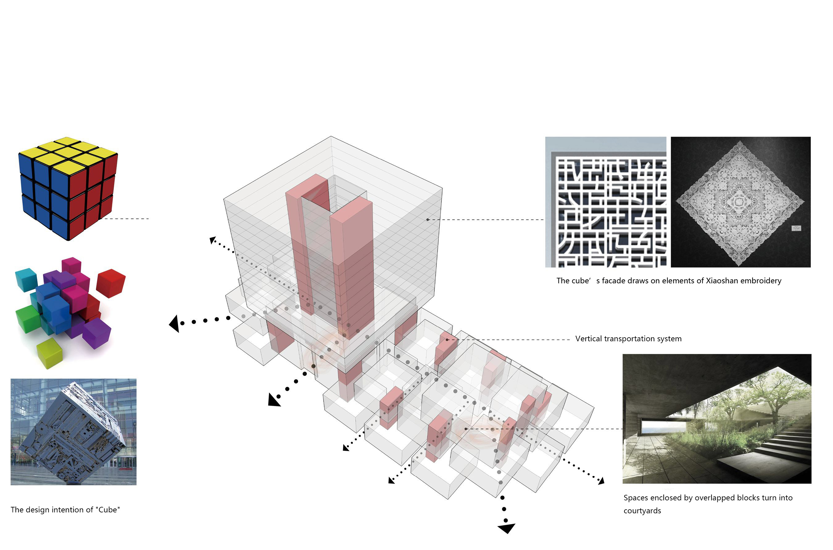 Elevation The Architectural Design & Research Institute of Zhejiang University Co., Ltd.}