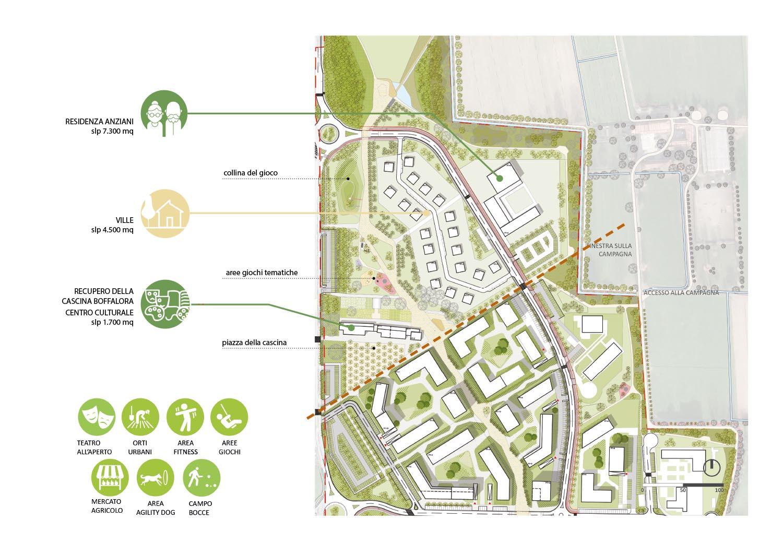 Peri-urban Area MAB arquitectura + Ag&p greenscape}