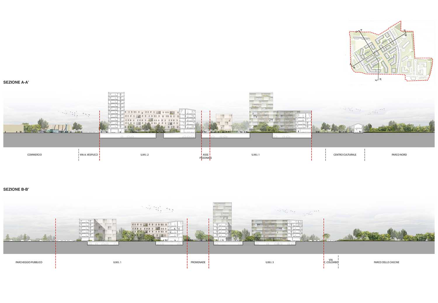 Main Sections MAB arquitectura}