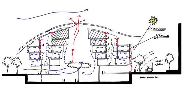 L'Ambiente ben temperato - architettura e ingegneria per un clima che sta mutando