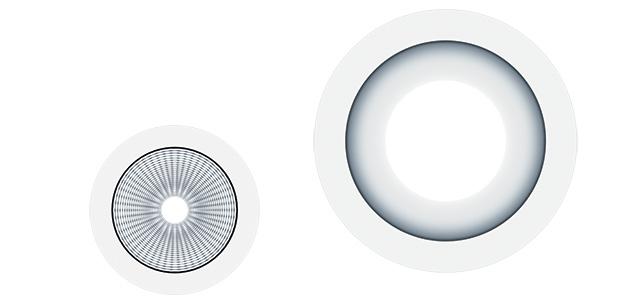 Panos Infinity, Panos Evolution - Tecnologia Led a livello globale