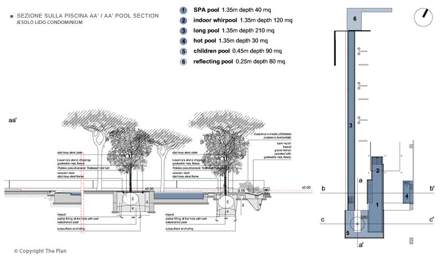 Richard Meier & Partners Architects | Richard Meier & Partners Architects |
