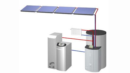 RATIOcompact di Wagner & Co Solar Italia