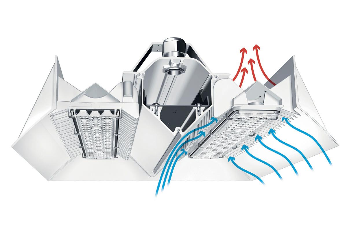 Graft Riflettore industriale LED