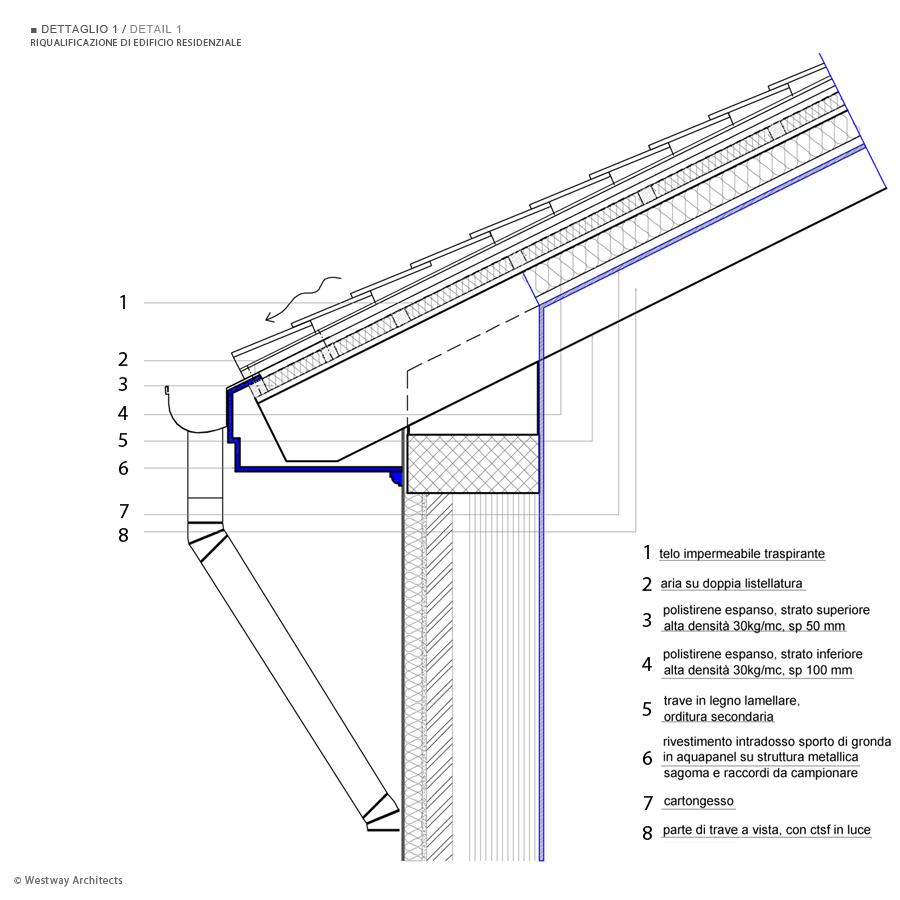 Riqualificazione edificio residenziale for Sezione tetto in legno dwg
