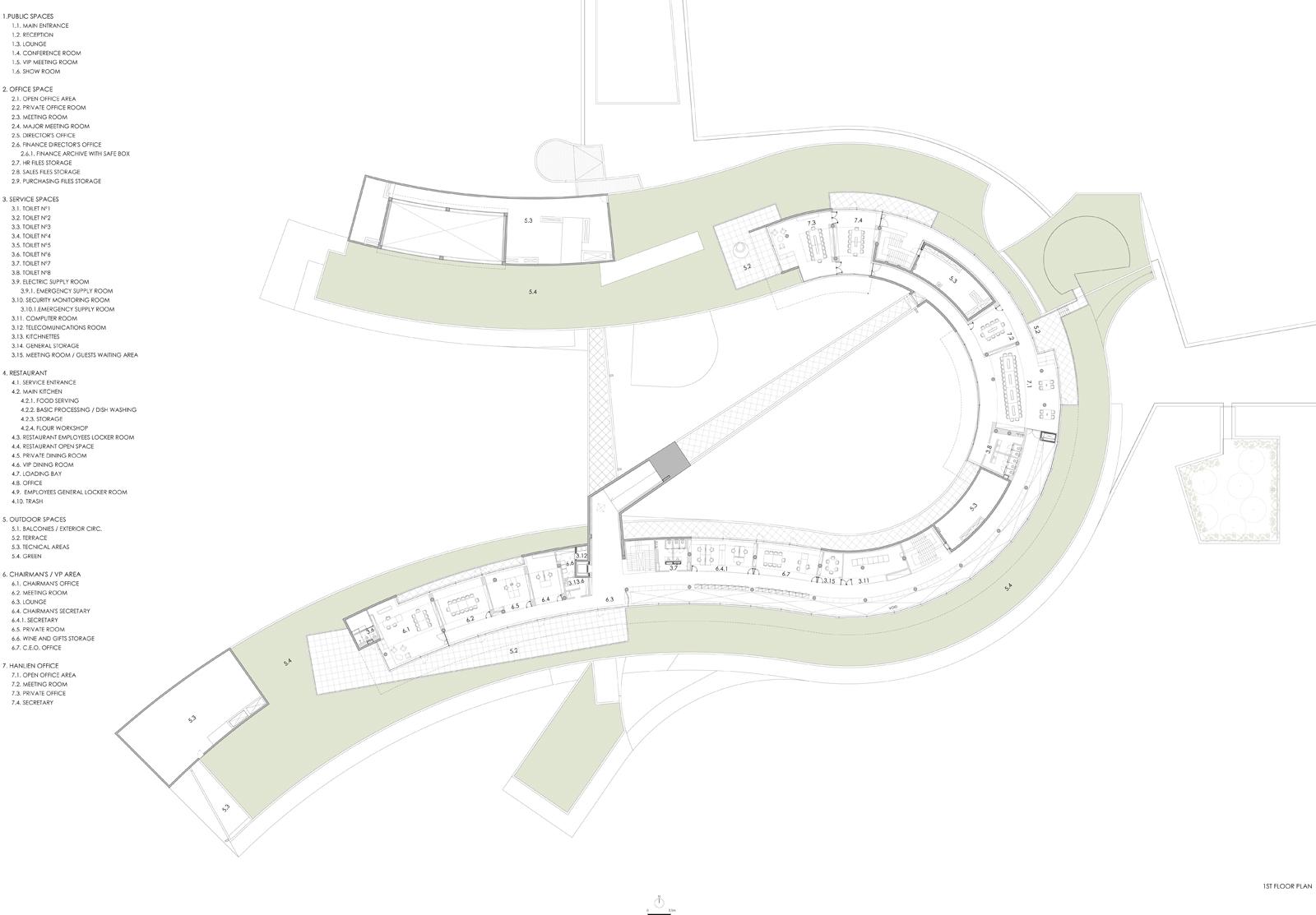 CCCB Arquitectos |