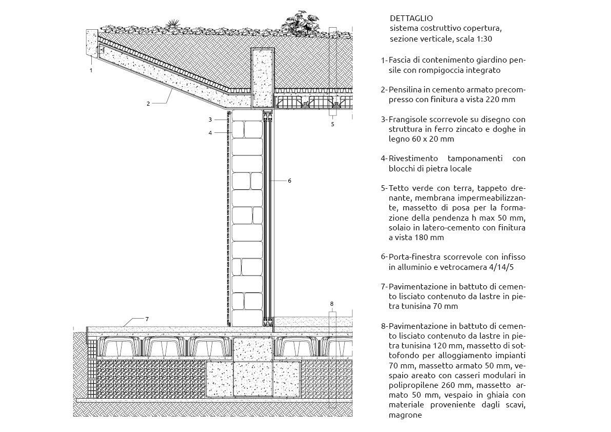 Giuseppe gurrieri casa ecs residenza per artista - Struttura in ferro per casa ...