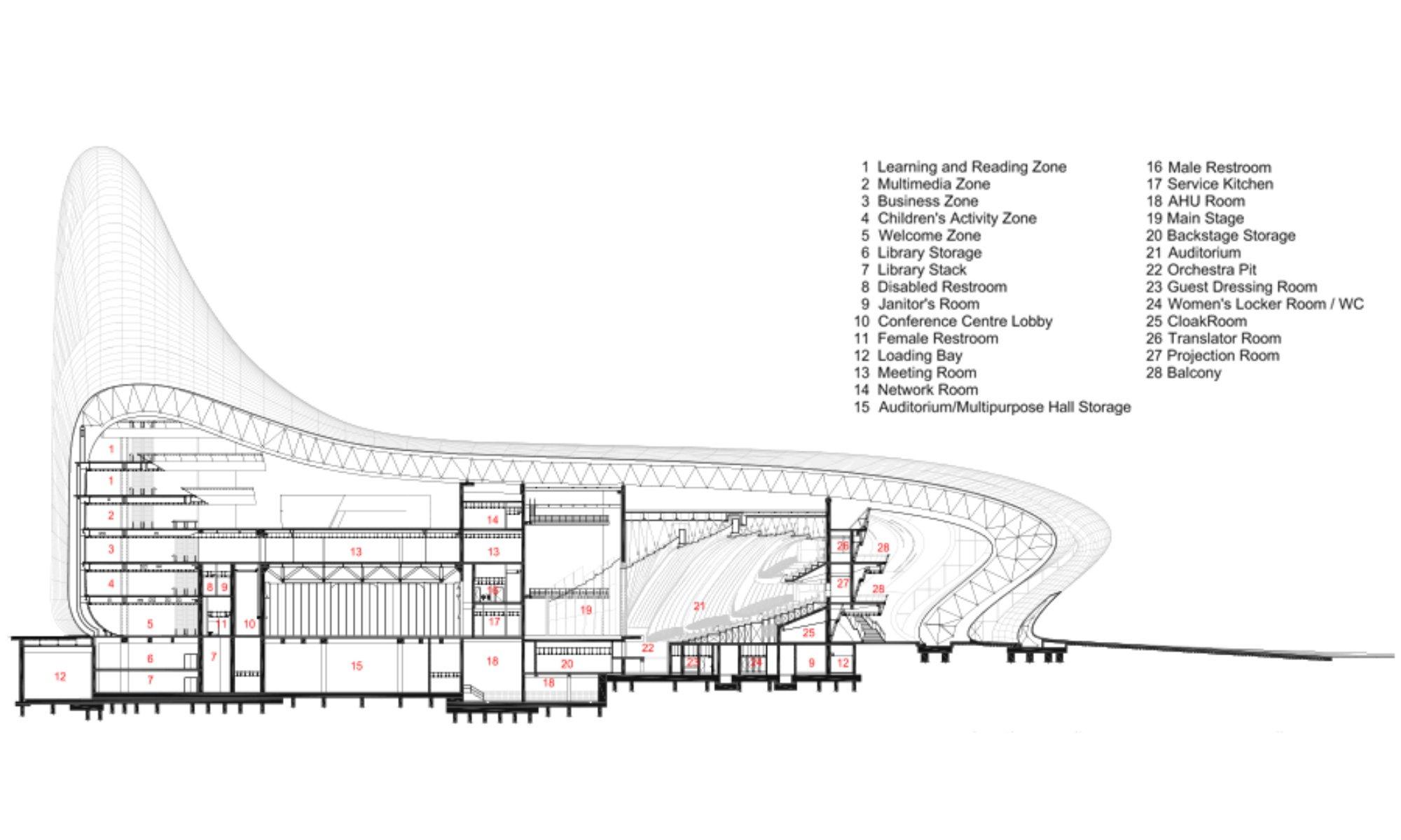 Sezione AA © Zaha Hadid Architects