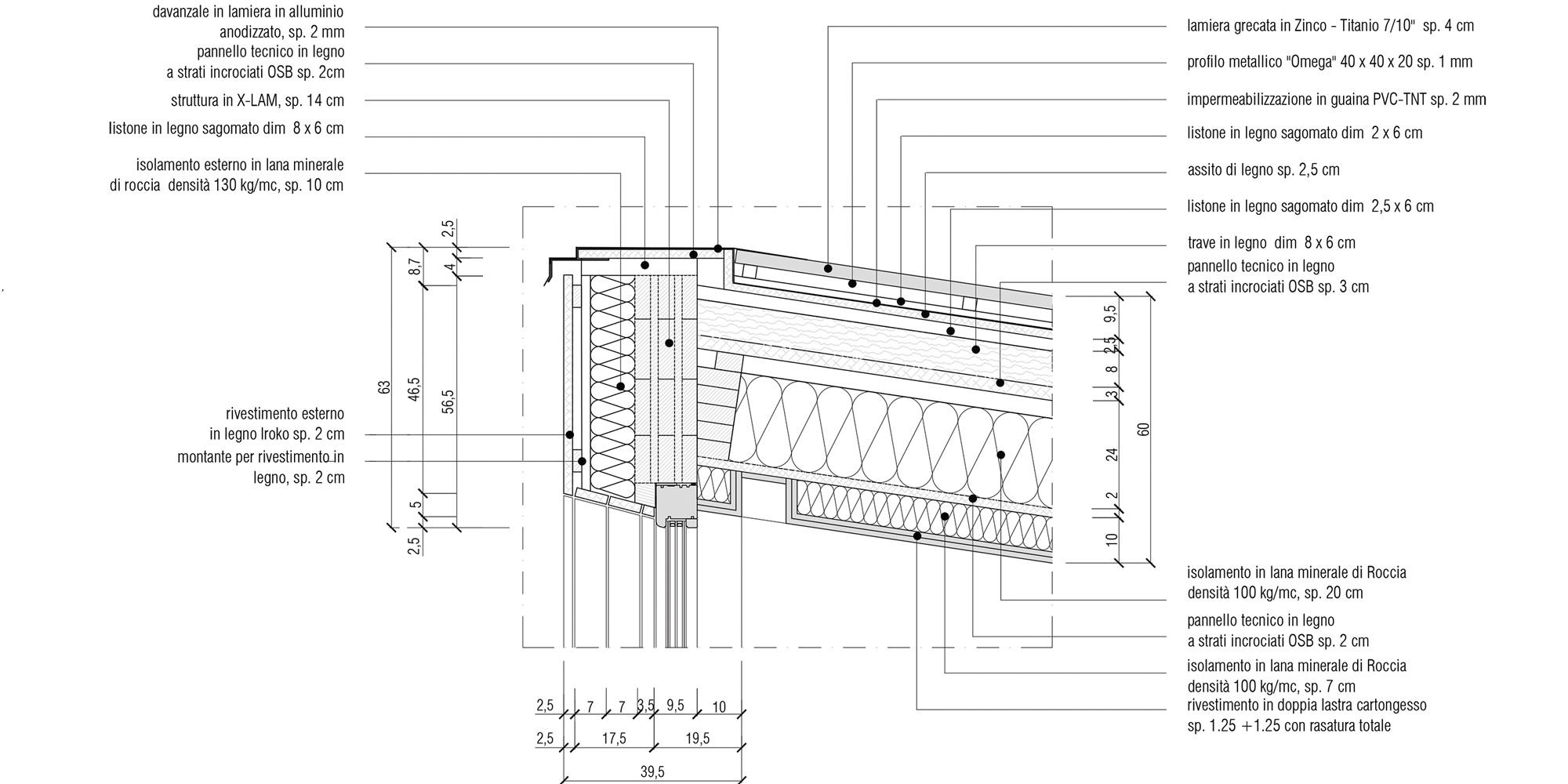 ZDA Zanetti Design Architettura |