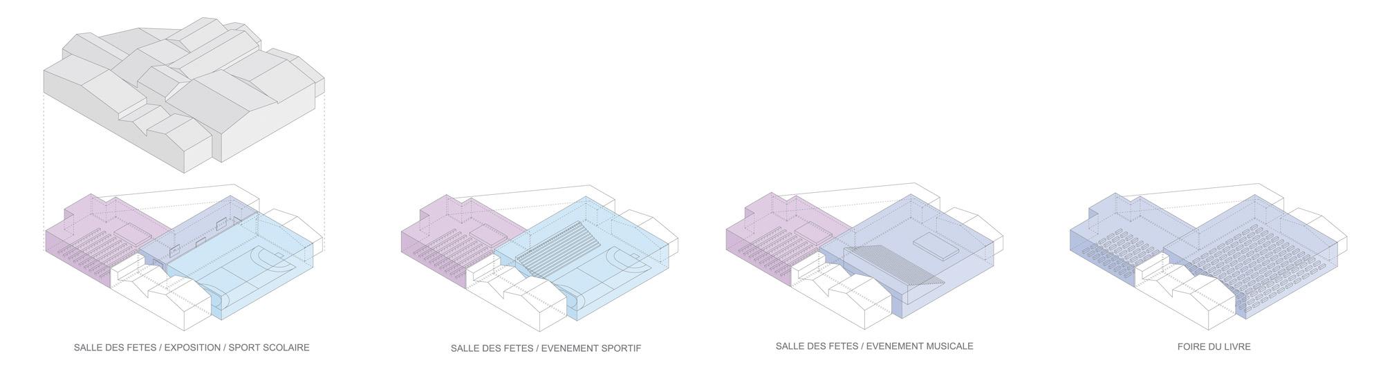Concept © Manuelle Gautrand Architecture