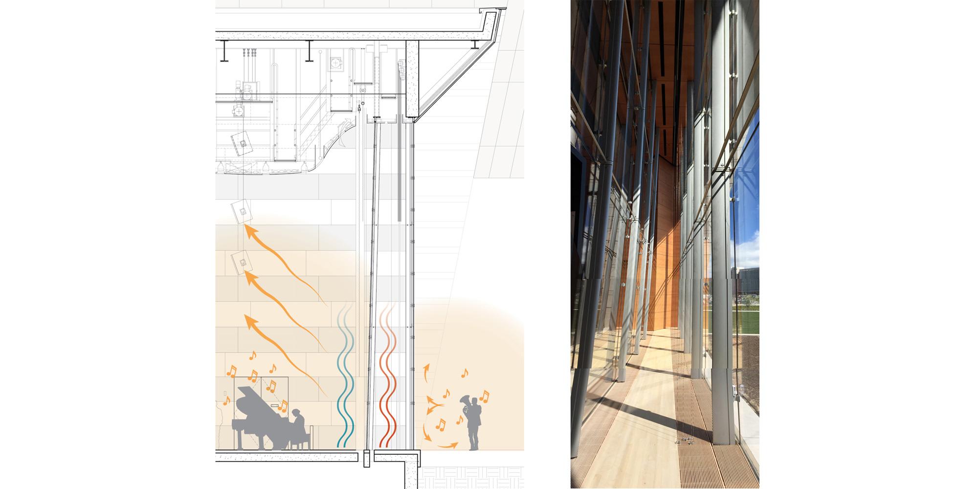 Facade Detail © Goettsch Partners